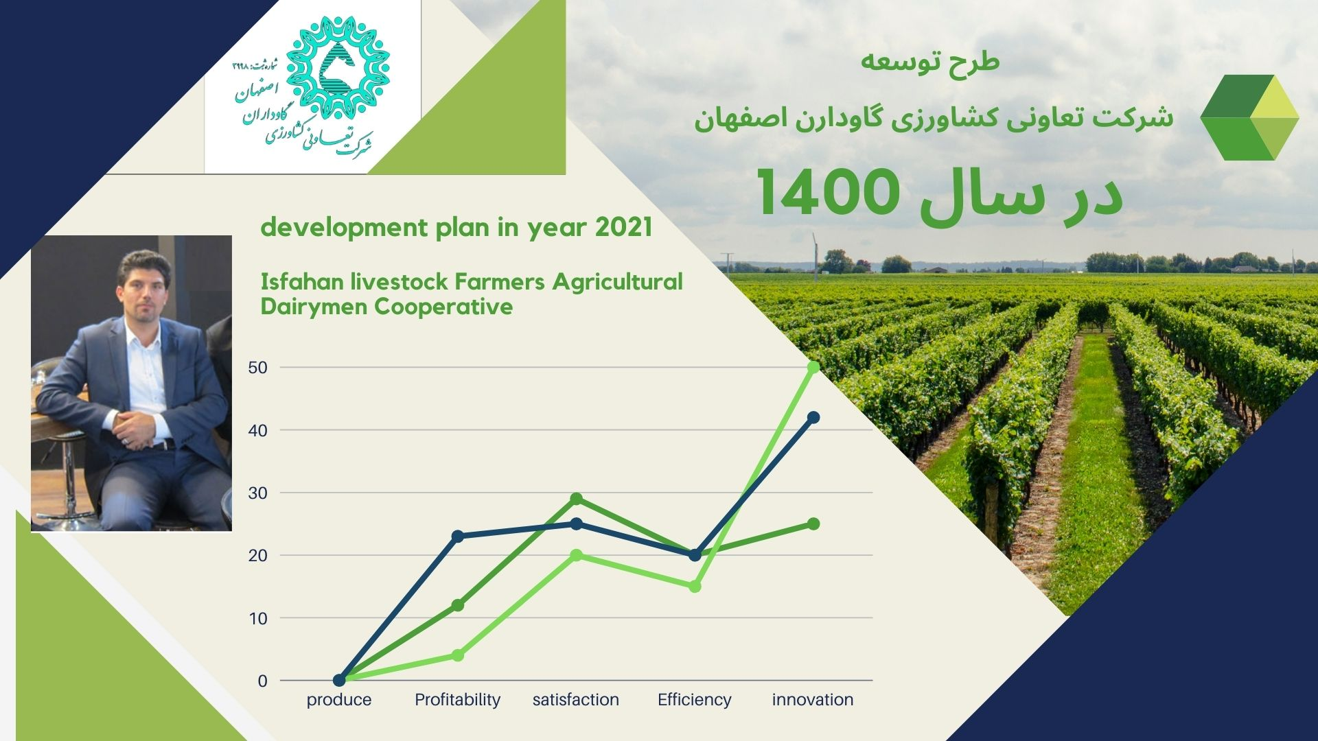 transparency of the company's development plan